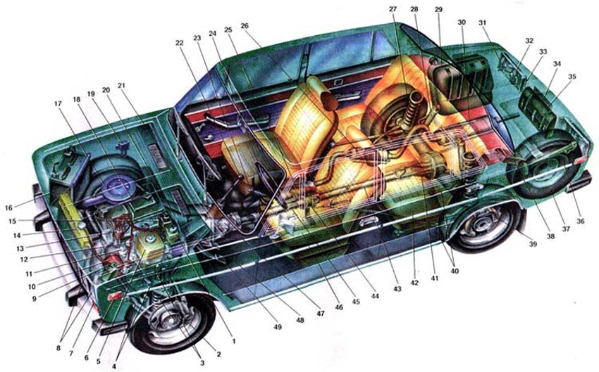 Двигатель ваз 2106 характеристики