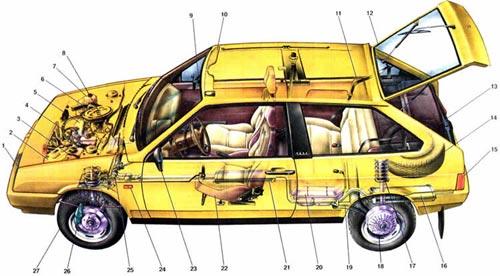 Устройство автомобиля ВАЗ-2108