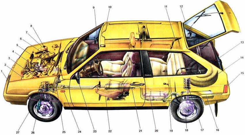 1. Блок- фара; 2. Аккумуляторная батарея; 3. Расширительный бачок системы охлаждения; 4. Бачок для жидкости...