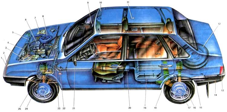 Схема электрооборудования.  Работа тормозных механизмов.  Устройство автомобиля ВАЗ-21099.  1. Передний бампер; 2...